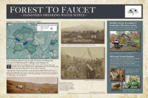 History of Hanover's drinking water supply interpretive sign