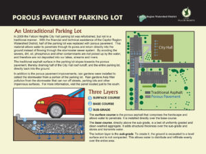Custom permeable pavement project interpretive panel