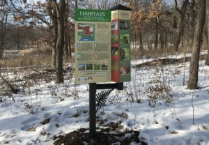 Rotational habitat sign