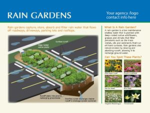Standard Rain Garden Sign #4